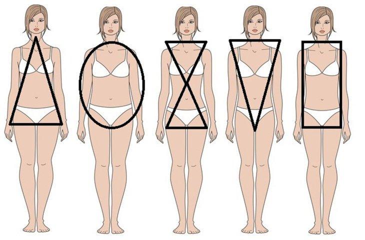tipos-cuerpo-mujer